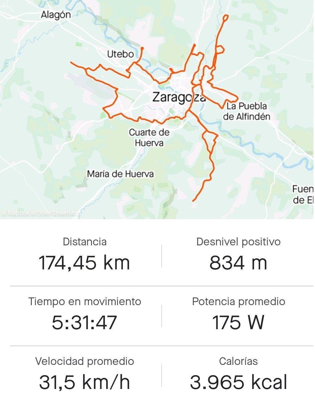 Recorrido sin salir del termino municipal de Zaragoza.